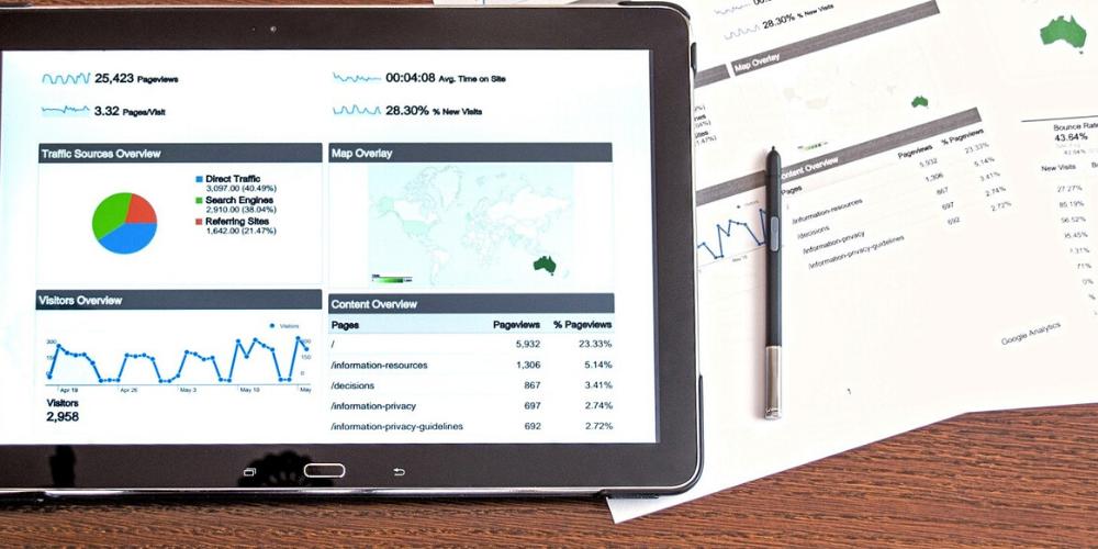 Google Analytics rapports analyse